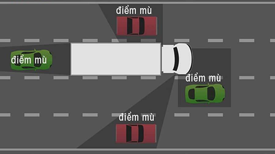 Điểm mù của xe ô tô